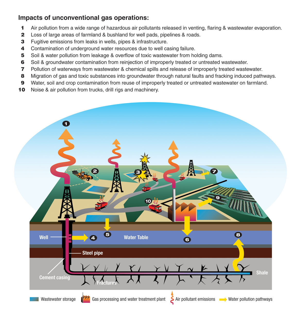 FRACKING GRAPHIC 5