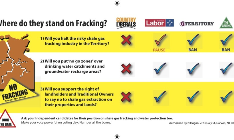 Where do they stand on fracking?